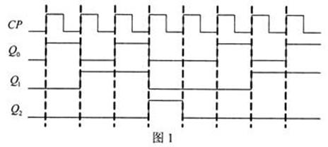 数字电路复习题